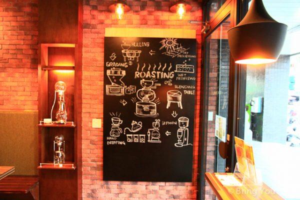 高雄美食pinn咖啡廳-21